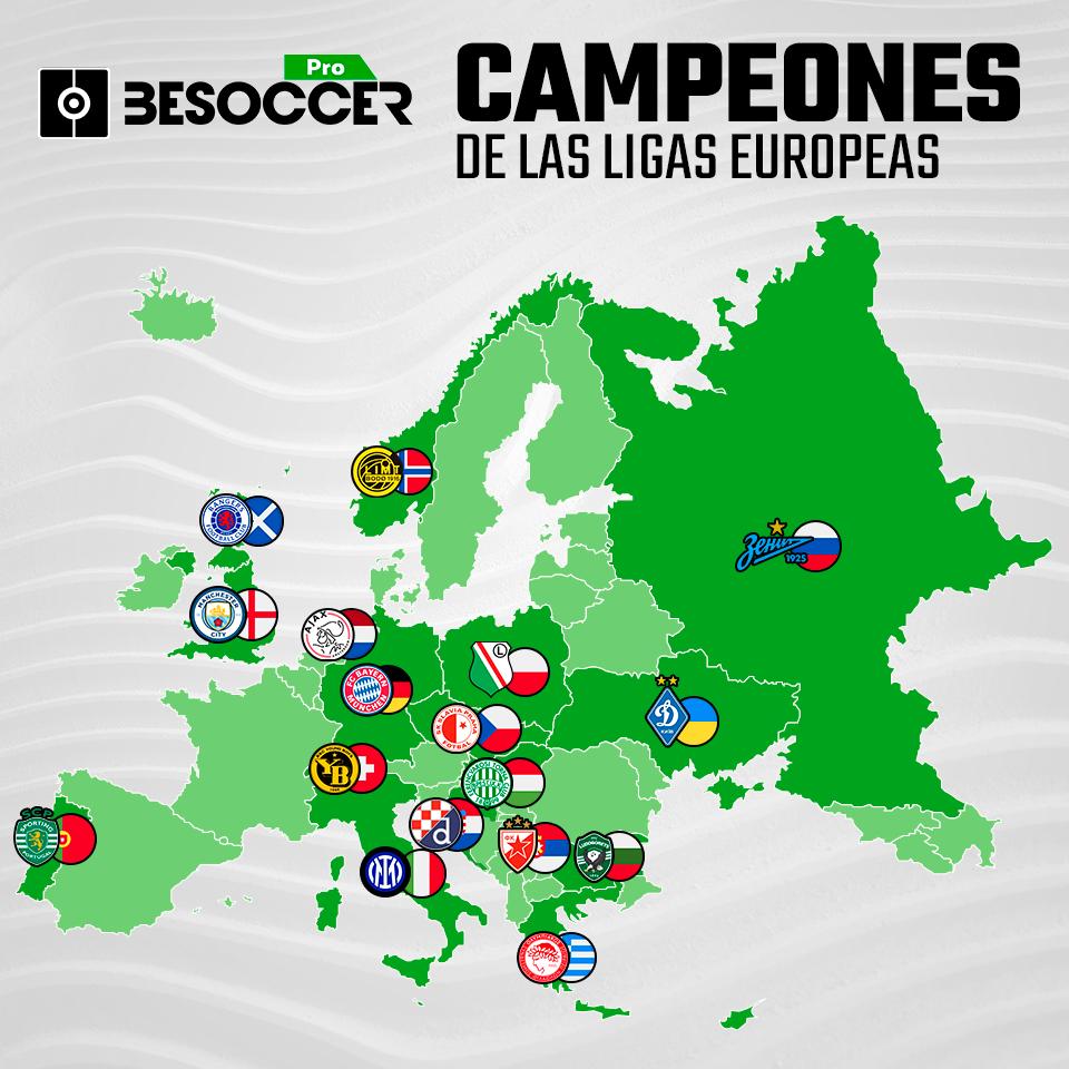 Mapa de los campeones de ligas en Europa