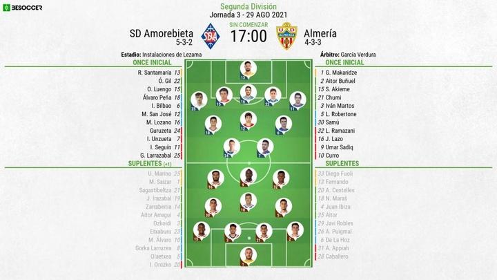 Sigue el Amorebieta-Almería en directo. BeSoccer