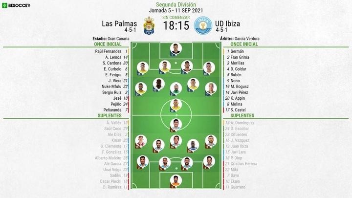Alineaciones confirmadas para el Las Palmas-Ibiza. BeSoccer