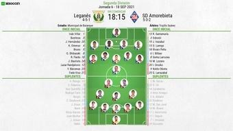 Alineaciones confirmadas para el Leganés-Amorebieta. BeSoccer