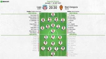 Alineaciones confirmadas para el Lugo-Zaragoza. BeSoccer