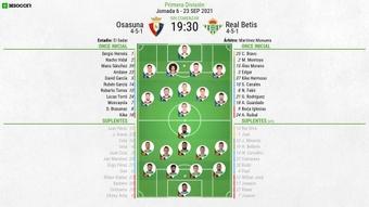 Sigue el Osasuna-Betis en directo. BeSoccer
