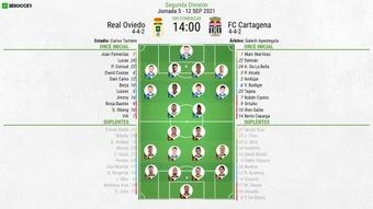 Alineaciones confirmadas para el Oviedo-Cartagena. BeSoccer