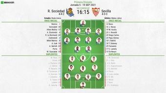 Alineaciones confirmadas para el Real Sociedad-Sevilla. BeSoccer
