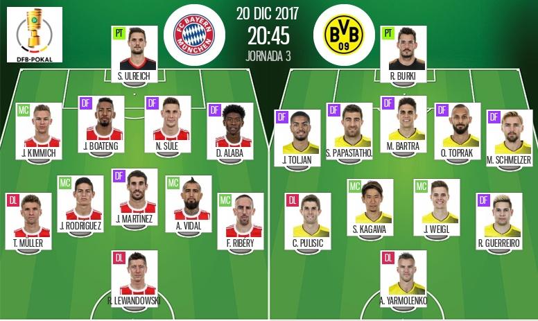 Le Bayern élimine Dortmund 2-1 en 8e de finale — Coupe d'Allemagne