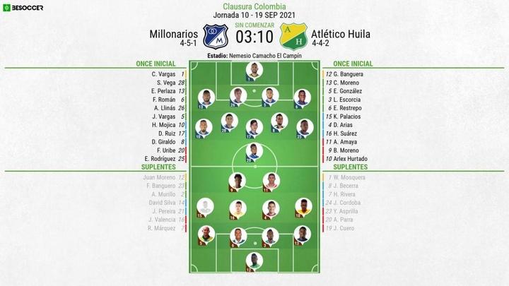 Onces confirmados del Millonarios-Atlético Hulia. BeSoccer