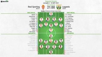 Sigue el directo del Real Sporting-Leganés. BeSoccer