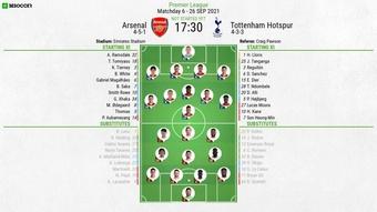 Arsenal v Tottenham, Premier League 2021/22, matchday 6, 26/9/2021 - Official line-ups. BeSoccer
