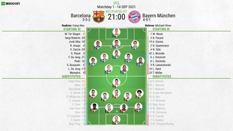 Barcelona v Bayern Munich, Champions League 2021/22, matchday 1, - Official line-ups. BeSoccer