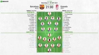 Barcelona v Granada, La Liga 2021/22, matchday 5, 20/09/2021, line-ups. BeSoccer