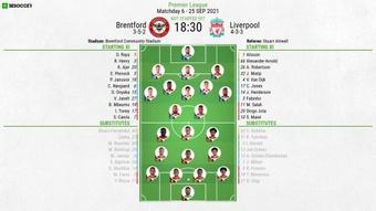 Brentford v Liverpool, Premier League 2021/22, matchday 6, 25/9/2021 - Official line-ups. BeSoccer