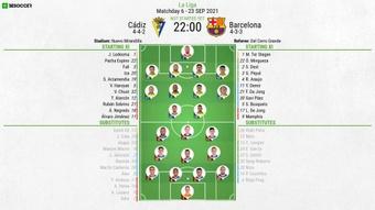 Cadiz v Barcelona, La Liga 2021/22, matchday 6, 23/9/2021 - Official line-ups. BeSoccer
