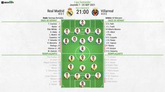 Suivez le direct de Real Madrid-Villarreal. BeSoccer