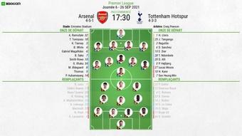 Compos officielles : Arsenal-Tottenham. BeSoccer