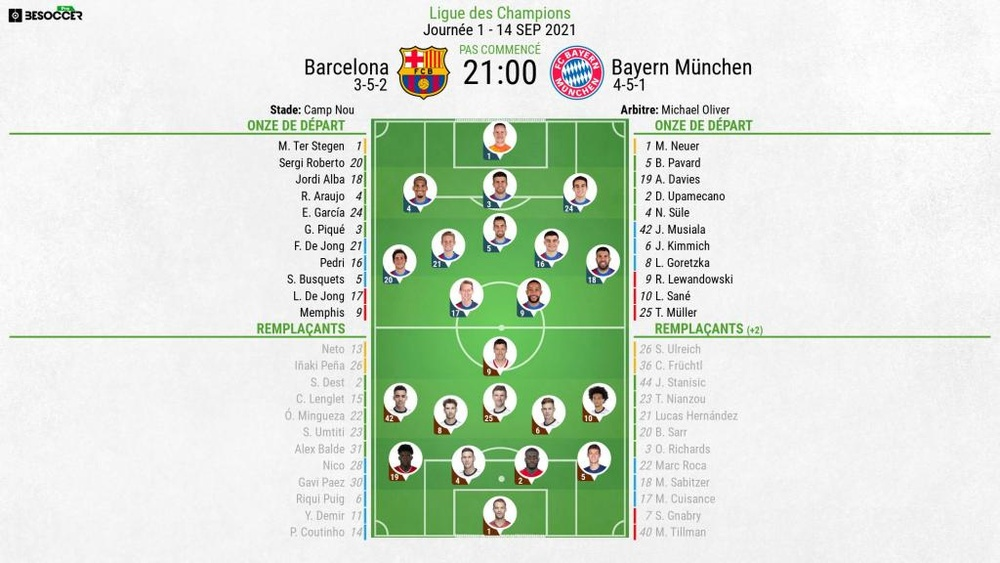 Compos officielles Barcelone-Bayern Munich. Ligue des champions, J1. 2021. BeSoccer
