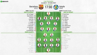 Compos officielles : Barcelone-Getafe. BeSoccer