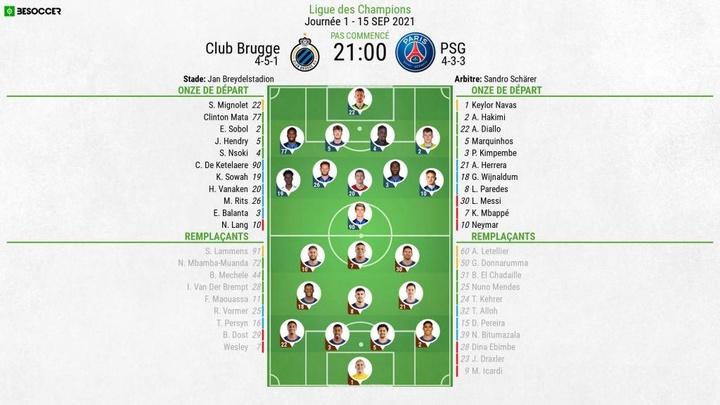 Compos officielles : Bruges-PSG. BeSoccer
