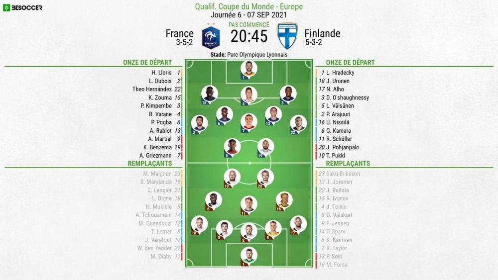 Compos officielles : France-Finlande. BeSoccer