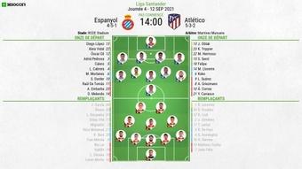 Compos officielles : Espanyol-Atlético. BeSoccer