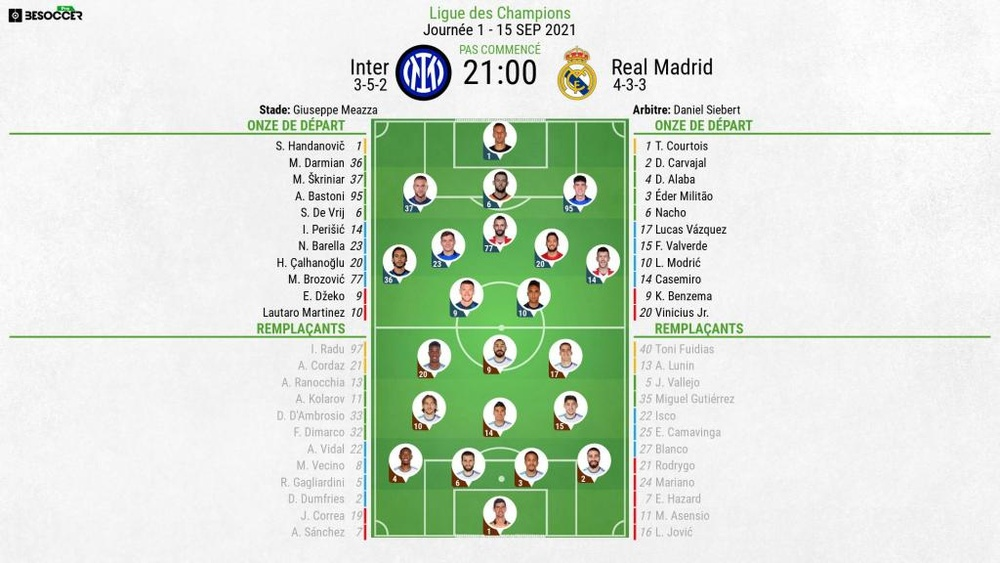 Compos officielles Inter-Real Madrid. Journée 1, C1, 2021. BeSoccer