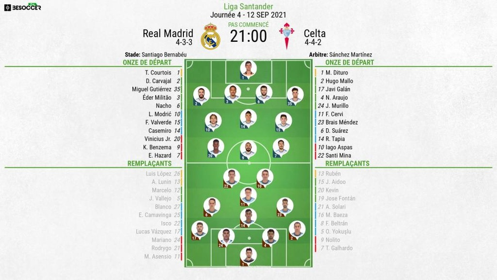 Compos officielles Real Madrid - Celta Vigo, 4eJ, 2021. BeSoccer