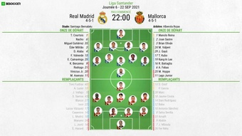 Compos officielles : Real Madrid-Majorque. BeSoccer