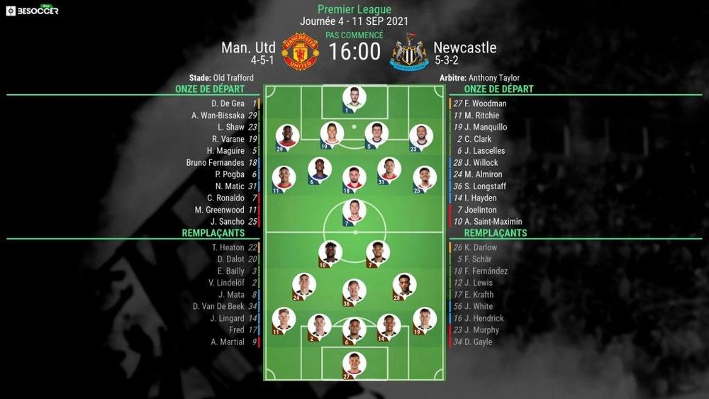 Compos officielles United-Newcasltle, 4e J Premier League. 2021. BeSoccer