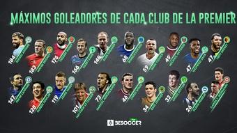 Los máximos goleadores de la Premier League, club por club. BeSoccer Pro