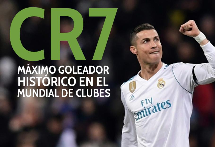 Cristiano Ronaldo, el máximo goleador del Mundial de Clubes