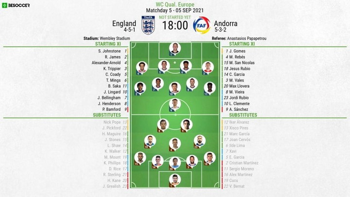 England v Andorra, 2022 World Cup qualifiers, matchday 5, 5/9/2021 - Official line-ups. BeSoccer