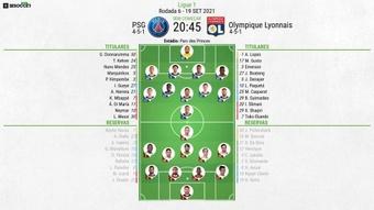 Assim vivemos o PSG - Olympique Lyonnais