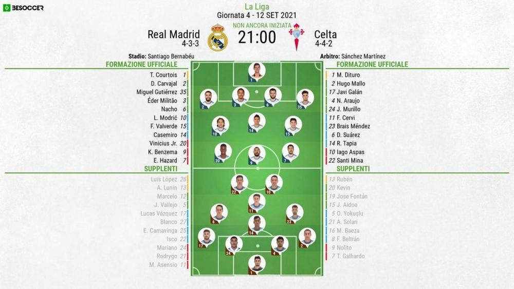 Le formazioni ufficiali di Real Madrid-Celta Vigo. BeSoccer