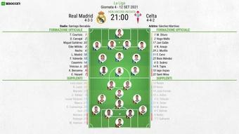 Così abbiamo seguito Real Madrid - Celta