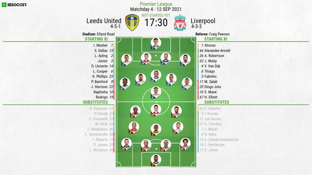 Leeds v Liverpool, Premier League 2021/22, matchday 4, 12/9/2021 - Official line-ups. BeSoccer