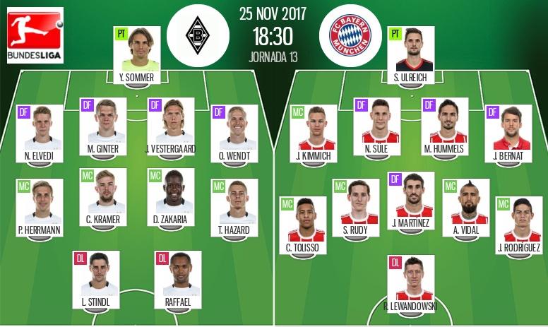 Le Bayern tombe à Gladbach