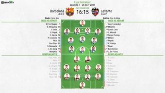 Suivez le direct du match Barça - Levante. BeSoccer