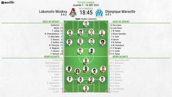 Suivez le direct du match Lokomotiv Moscou - Marseille. BeSoccer