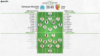 Compos officielles : Marseille-Lens. BeSoccer