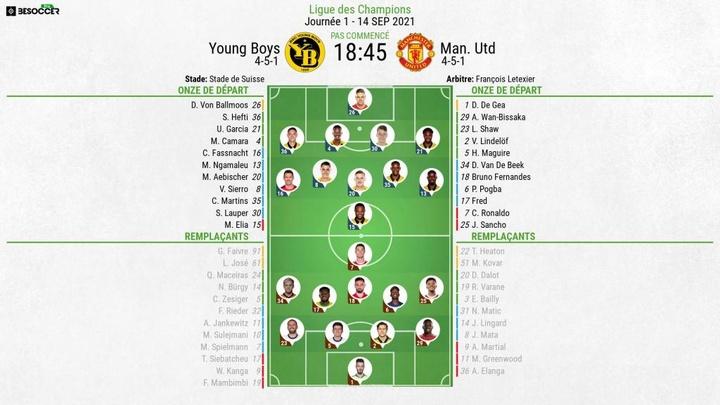 Suivez le direct du match Young Boys - Manchester United. BeSoccer