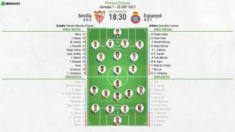 Sigue el directo del Sevilla-Espanyol. BeSoccer