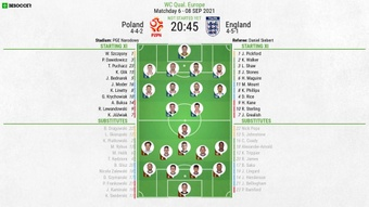 Poland v England, 2022 World Cup qualifiers, matchday 6, 8/9/2021 - Official line-ups. BeSoccer