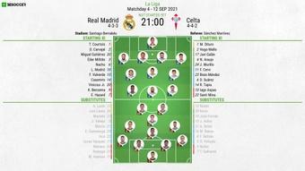 Real Madrid v Celta Vigo, La Liga 2021/22, matchday 4, 12/9/2021 - Official line-ups. BeSoccer