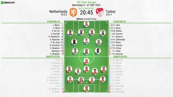 The Netherlands v Turkey, 2022 World Cup qualifiers, matchday 6 - Official line-ups. BeSoccer
