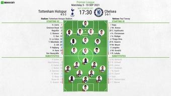 Tottenham v Chelsea, Premier League 2021/22, matchday 5, 19/9/2021 - Official line-ups. BeSoccer