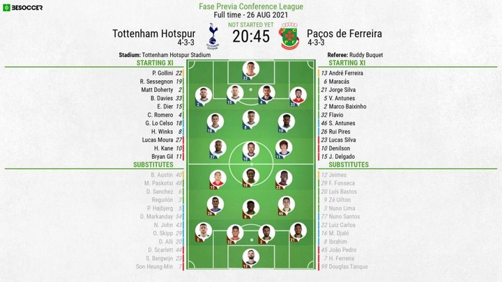 Tottenham v Pacos Ferreira, Europa Conference League 2021/22, play-off 2nd leg, line-ups. BeSoccer