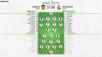 Valencia v Real Madrid, La Liga 2021/22, matchday 5, 19/9/2021 - Official line-ups. BeSoccer