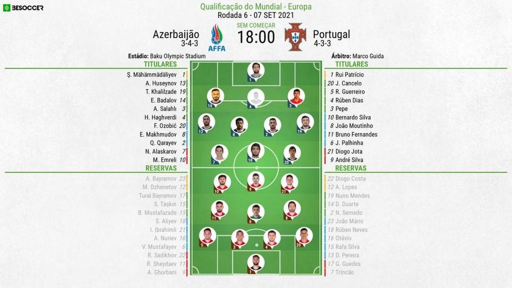 XI Azerbaijão-Portugal 07/09/2021, Qualificação para o Mundial do Qatar 2022.BeSoccer