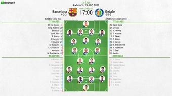 XI Barcelona - Getafe, 3 jornada LaLiga 21-22, 29/08/21.BeSoccer