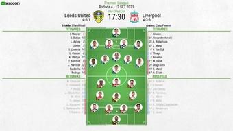 XI Leeds- Liverpool, jornada 4, 12/09/2021, Premier League 2021-22.BeSoccer