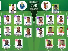Os onzes de FC Porto e Sp. Braga para este jogo. BeSoccer